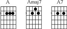 A-Amaj7-A7