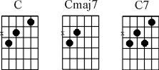 C-Cmaj7-C7