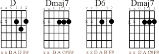 D-Dmaj7-D6-Dmaj7