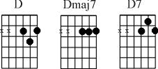 D-Dmaj7-D7